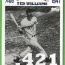 2007 Topps Baseball Ted Williams 406 Ted Williams (Red Sox) #TW12