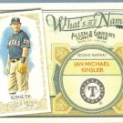 2012 Topps Allen & Ginter What's In A Name Ian Kinsler (Rangers) #WIN24