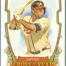2013 Topps Allen & Ginter Across The Years Justin Upton (Braves) #ATY-JU