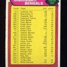 1976 Topps Football #455 Cincinnati Bengals Team Checklist