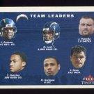 2001 Fleer Tradition Football #384 San Diego Chargers Team Checklist