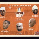 2001 Fleer Tradition Football #377 Cleveland Browns Team Checklist