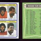 1978 Topps Football #528 Washington Redskins Team Leaders / Ken Houston Ex