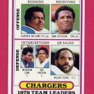1980 Topps Football #169 San Diego Chargers Team Leaders