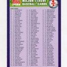 2003 Topps Baseball #1/3 Checklist