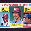 1984 Topps #703 NL Active Career Home Run Leaders Mike Schmidt / Tony Perez / Dave Kingman