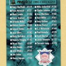 1995 Pinnacle Baseball #180 Checklist