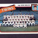 1980 Topps Baseball #328 Minnesota Twins Team Checklist / Gene Mauch