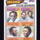 1982 Topps Football #092 Houston Oilers Team Leaders