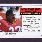 1983 Topps Football #324 New England Patriots Team Leaders / Tony Collins