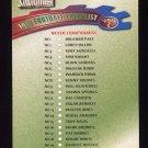 1997 Stadium Club Football #NNO Checklist