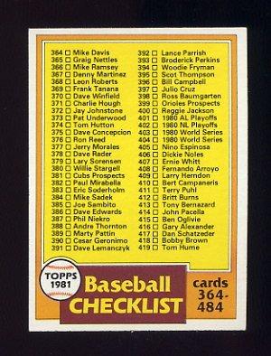 1981 Topps Baseball #446 Checklist 364-484
