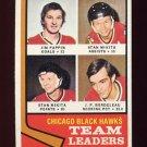 1974-75 Topps Hockey #069 Chicago Blackhawks Leaders / Jim Pappin / Stan Mikita
