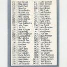 1991 Leaf Baseball #264 George Brett CL - Kansas City Royals