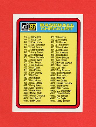 1983 Donruss Baseball #659 Checklist 443-546