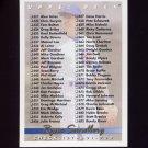 1993 Upper Deck Baseball #735 Ryne Sandberg / Checklist 631-735