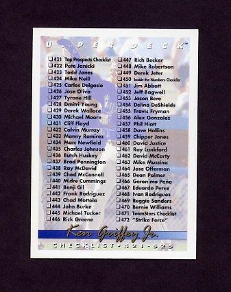 1993 Upper Deck Baseball #525 Ken Griffey Jr. / Checklist 421-524