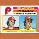 1982 Topps Baseball #636 Philadelphia Phillies Team Checklist Pete Rose / Steve Carlton Vg