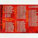 1995-96 Fleer Basketball #200 Checklist