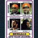 1980 Topps Football #338 Cincinnati Bengals Team Checklist with Dick Jauron