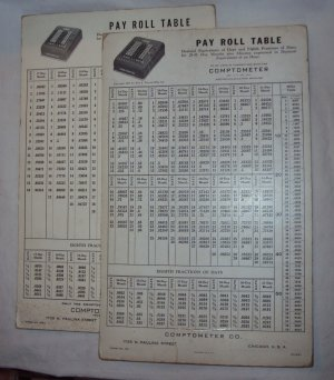 Vintage 1925 Comptometer Payroll Table Cards