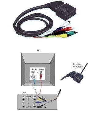 Moderate TV Sound  with a TV Sound Regulator