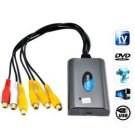 USB DVR with 4 Video and 2 Audio Channels