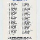 1992 Classic Football NNO Checklist Card 2