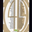 1993 Classic Four Sport Baseball #324 Checklist #5