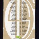 1993 Classic Four Sport Baseball #320 Checklist #1