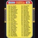 1987 Donruss Baseball #100 Checklist 28-133