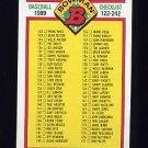 1989 Bowman Baseball #482 Checklist 122-242