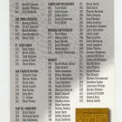 1996 Skybox Premium Football #250 Checklist Card 2