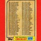 1987 Topps Baseball #792 Checklist 661-792