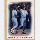 1987 Topps Baseball #256 Kansas City Royals Team Leaders / George Brett Ex