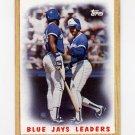 1987 Topps Baseball #106 Toronto Blue Jays Team Leaders / George Bell / Jesse Barfield