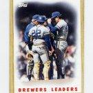 1987 Topps Baseball #056 Milwaukee Brewers Team Leaders