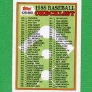 1988 Topps Baseball #646 Checklist 529-660