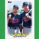 1988 Topps Baseball #609 Minnesota Twins Team Leaders / Gary Gaetti / Kent Hrbek ExMt