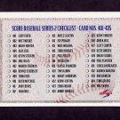 1995 Score Baseball #603 Checklist