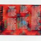 1995 Fleer Football #400 Checklist Card
