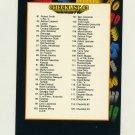 1991-92 Wild Card Basketball #120 Checklist #3 NM-M