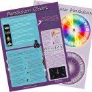 Pendulum Divination Instructional Chart - metaphysical