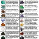 Tumbled Stone Properties Chart - metaphysical