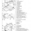 Elna 3210 Sewing Machine Instruction Manual Pdf