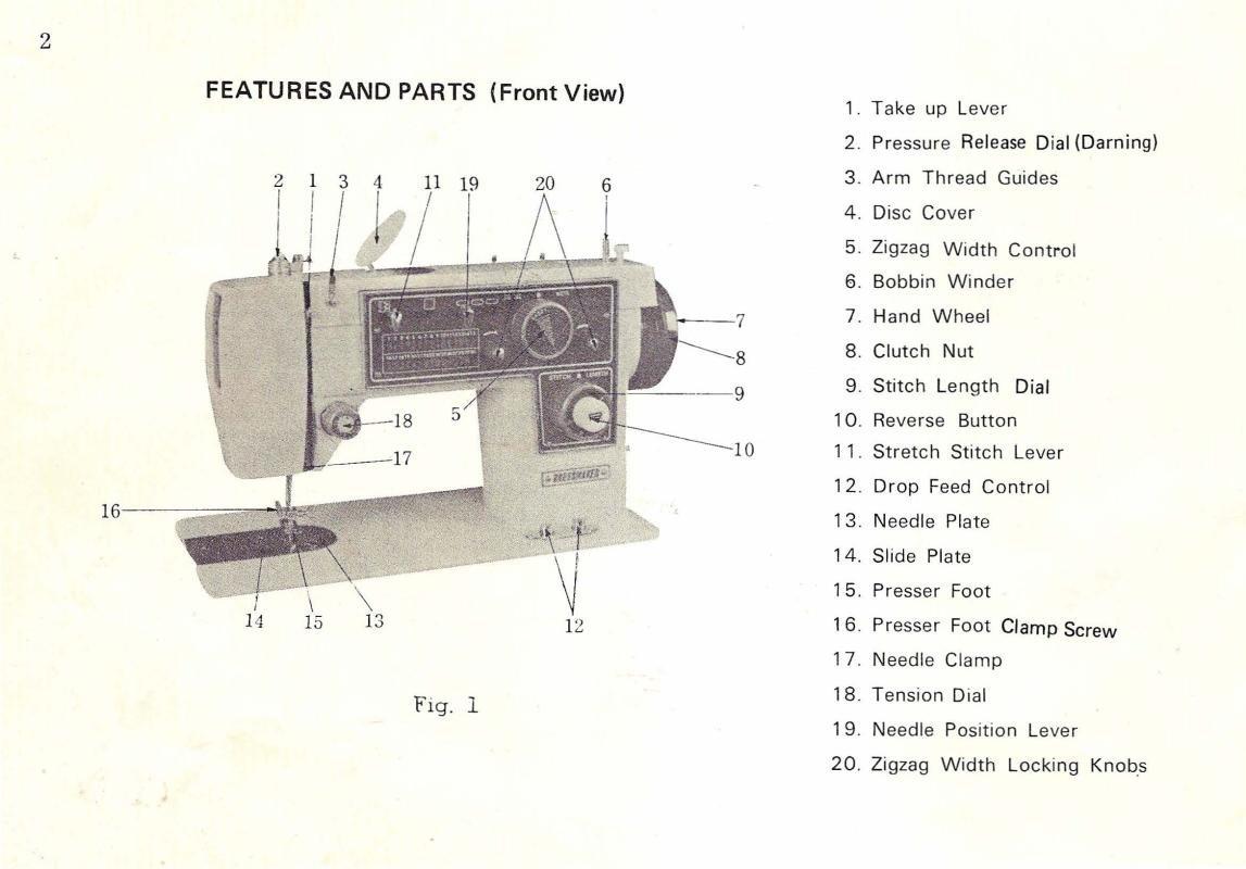 Dressmaker Sewing Machine Manual Model 2402 Pdf