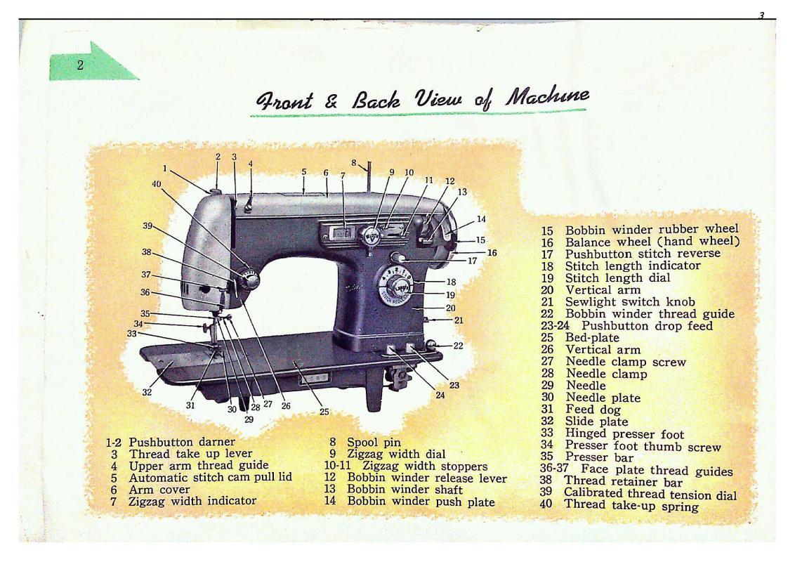 morse sewing machine manual free