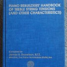 Piano Rebuilders' Handbook of Treble String Tensions (and Other Characteristics)