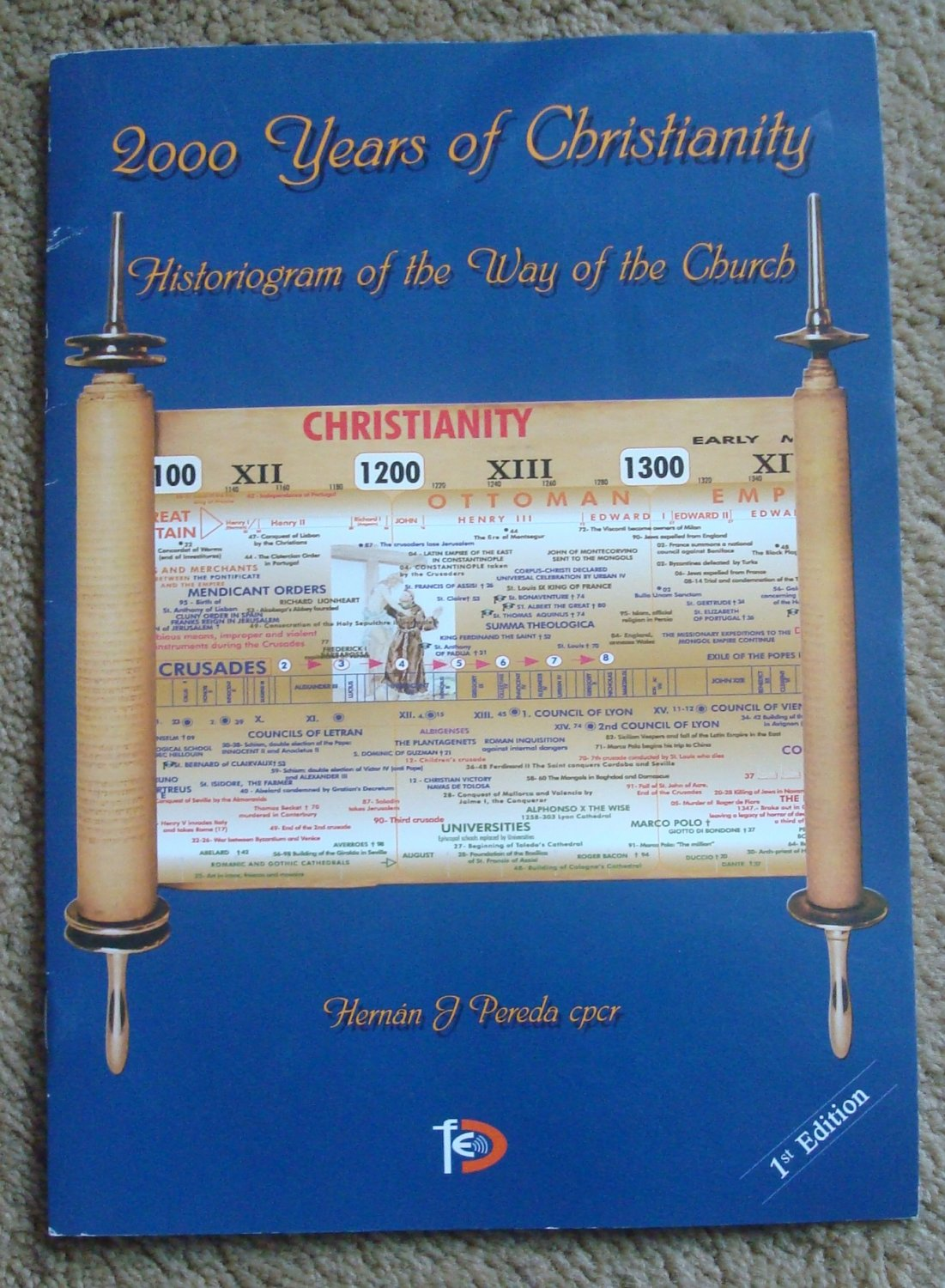 2000 Years of Christianity: Historiogram of the Way of the Church