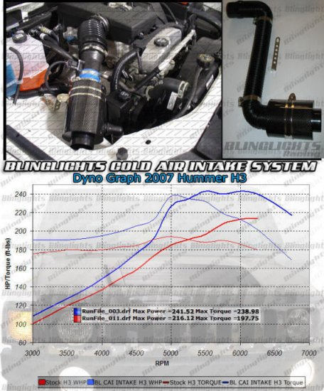 2008 Ford Taurus Cold Air Carbon Fiber Intake System 08